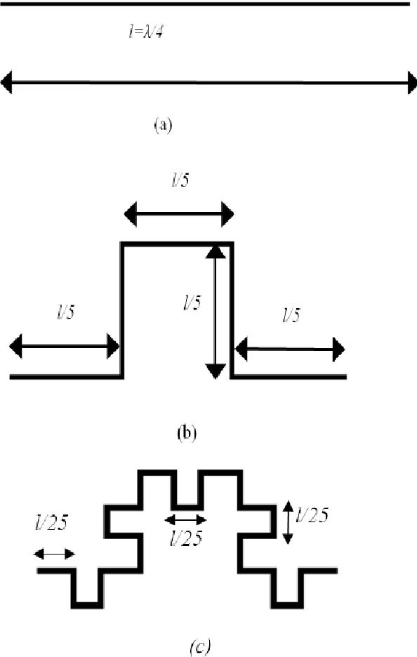 Figure 3 from Miniaturised broadband branch line coupler