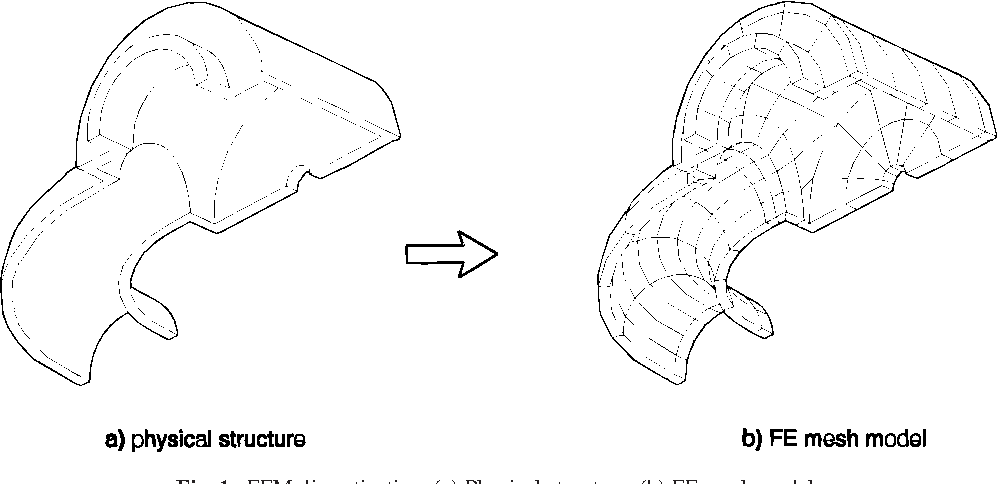 Figure 1 from Knowledge base for finite-element mesh