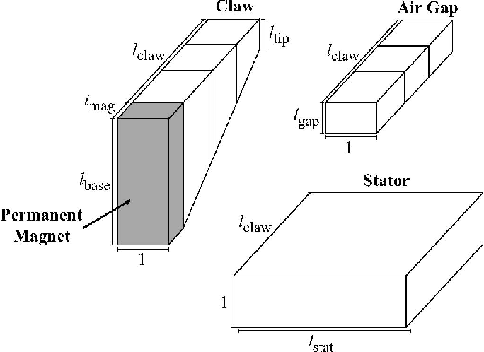 Figure 11 from A Linear-Time Complex-Valued Eigenvalue
