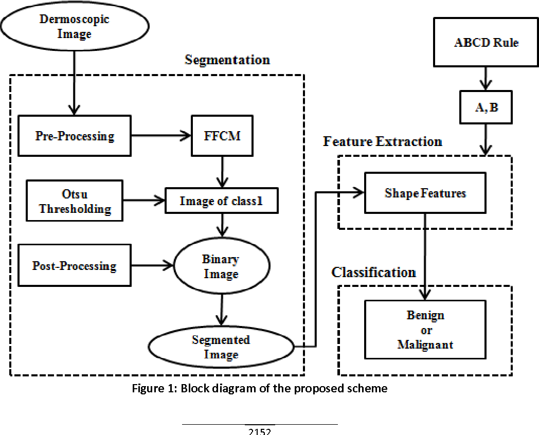 hight resolution of figure 1 block diagram of the proposed scheme