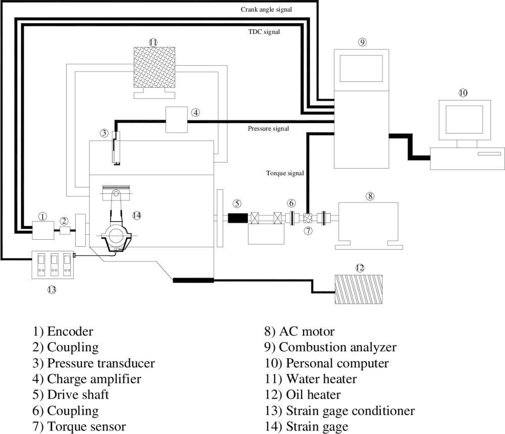medium resolution of figure 3 16