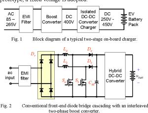 A highefficiency onboard charger utilitzing a hybrid LLC