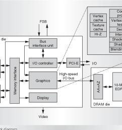 gpu block diagram  [ 1150 x 798 Pixel ]