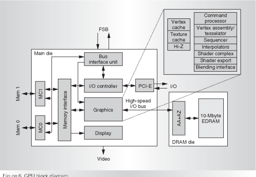 small resolution of gpu block diagram