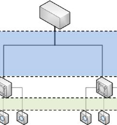 figure 1 [ 1208 x 654 Pixel ]