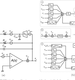 equivalent circuit model for cs lna a shown with [ 1310 x 754 Pixel ]