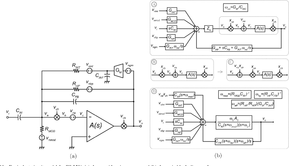 medium resolution of equivalent circuit model for cs lna a shown with