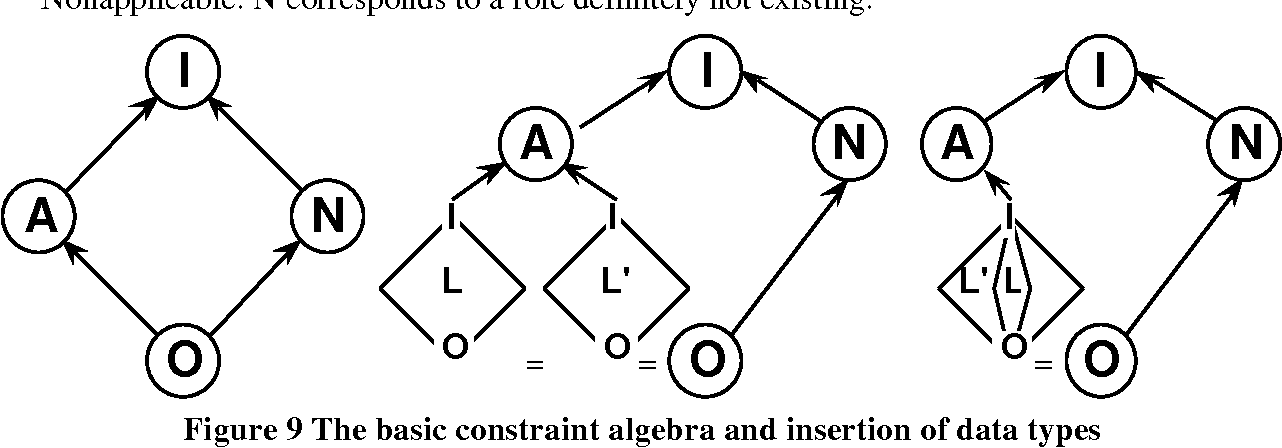 Figure 9 from Class library implementation of an open