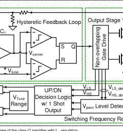 topology overview of the class d amplifier with fsw regulation  [ 1330 x 848 Pixel ]
