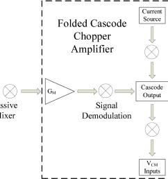 figure 8 functional block diagram of chopper amp [ 1262 x 816 Pixel ]