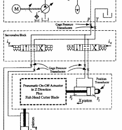 figure 2 1 schematic diagram of the basic planar manipulator [ 884 x 1100 Pixel ]