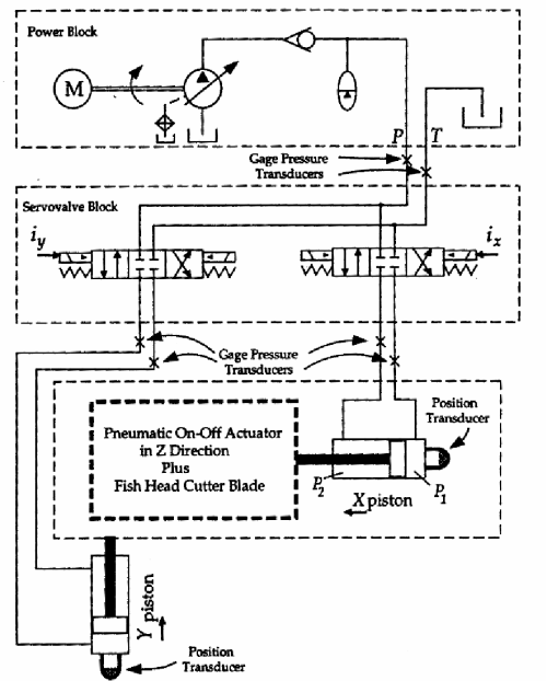 small resolution of figure 2 1 schematic diagram of the basic planar manipulator