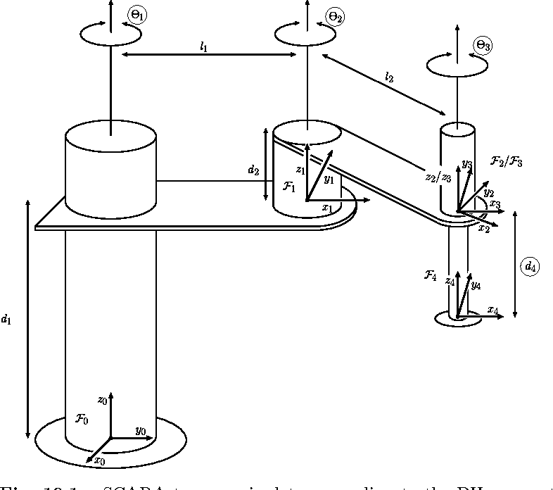 Figure 19.1 from Kinematics of robot manipulators in the