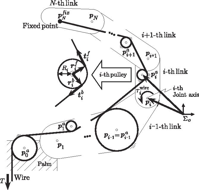 2004 oldsmobile alero starter wiring diagram