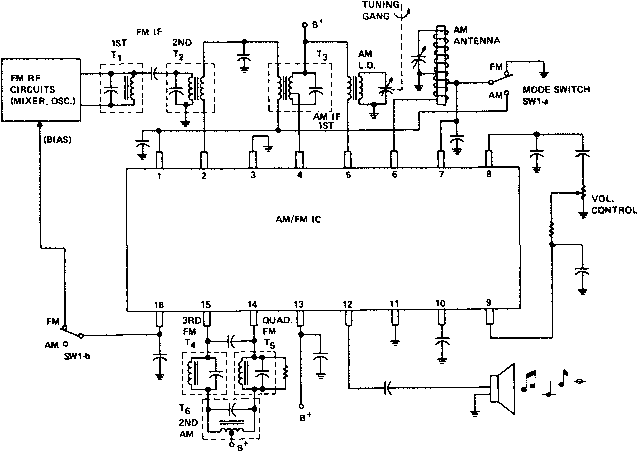 Figure 1 from A Single Chip AM/FM Integrated Circuit Radio