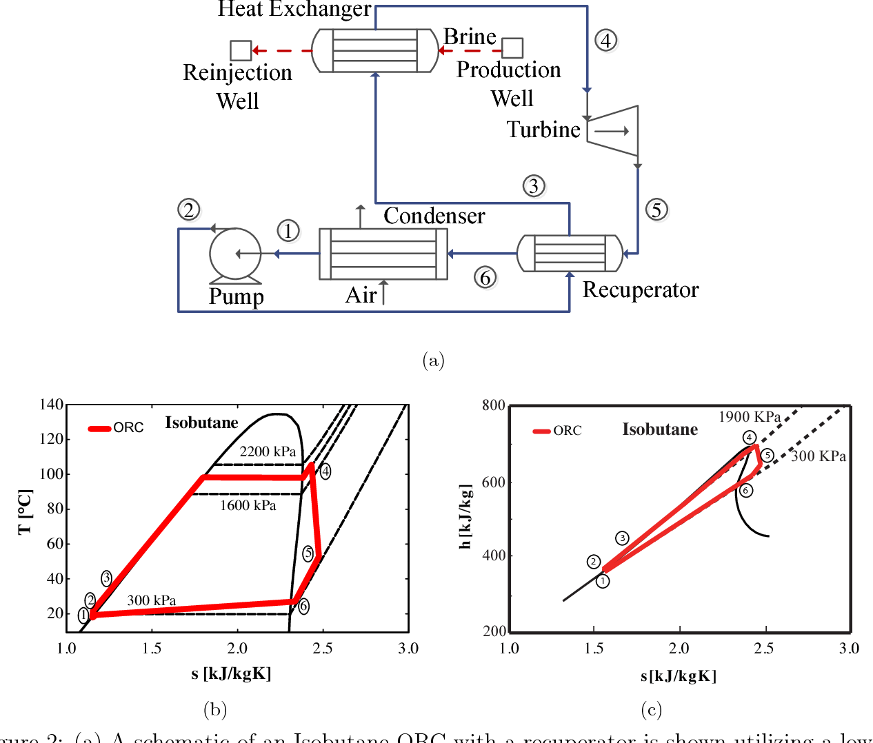 hight resolution of figure 2 a a schematic of an isobutane orc with a recuperator is