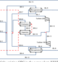 figure 3 a schematic of the existing orc in the power plant enel  [ 1318 x 692 Pixel ]