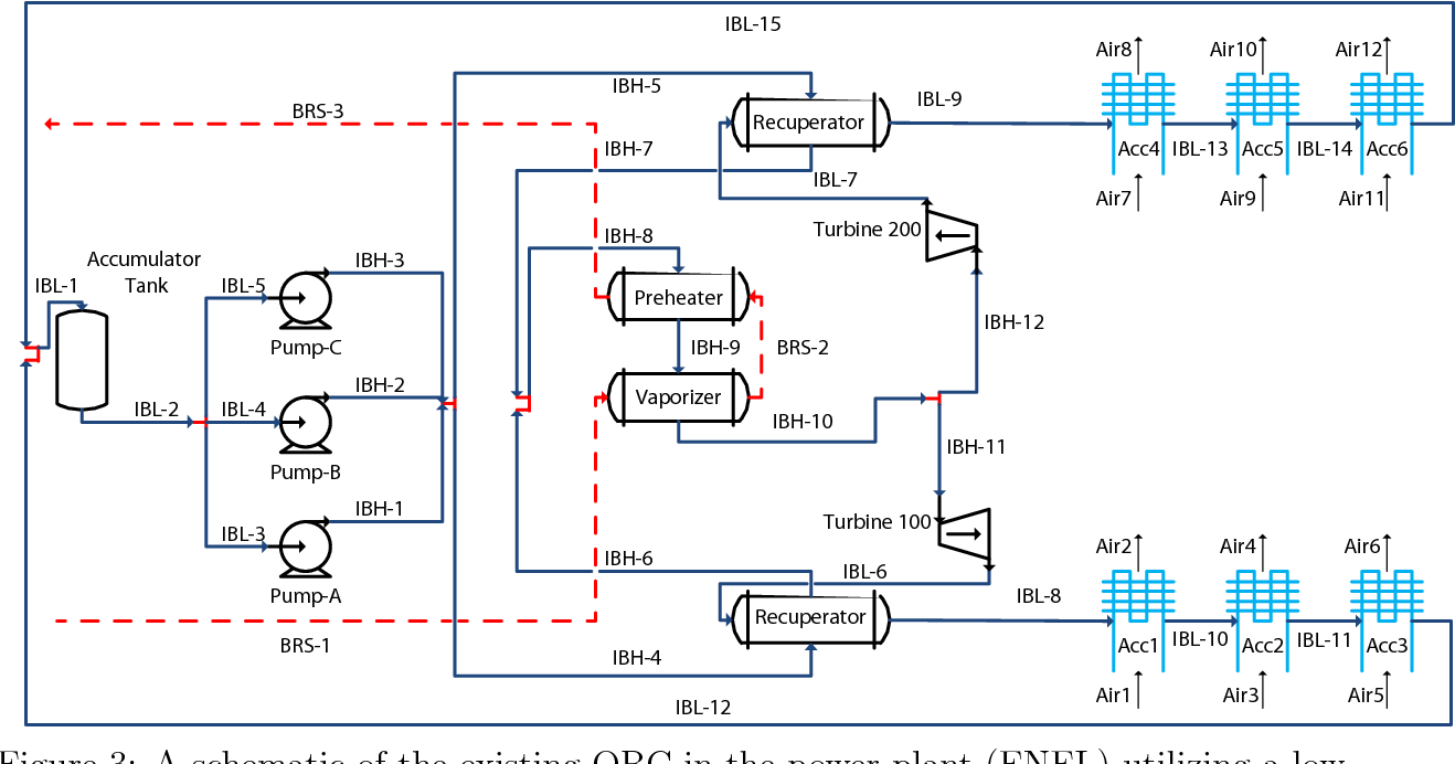 hight resolution of figure 3 a schematic of the existing orc in the power plant enel