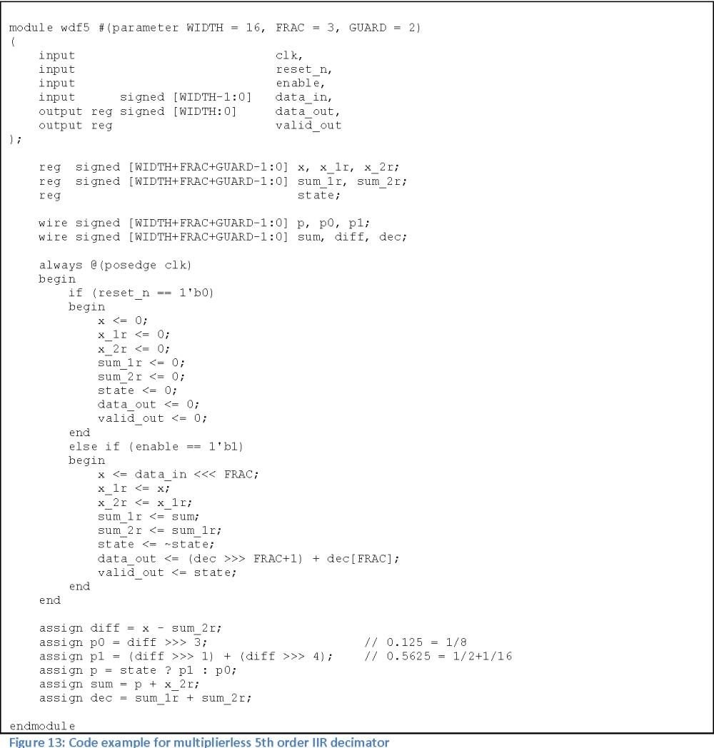 medium resolution of high performance iir filters for interpolation and decimation semantic scholar