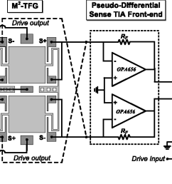 m2 tfg center and the interface circuit block diagram [ 1414 x 564 Pixel ]