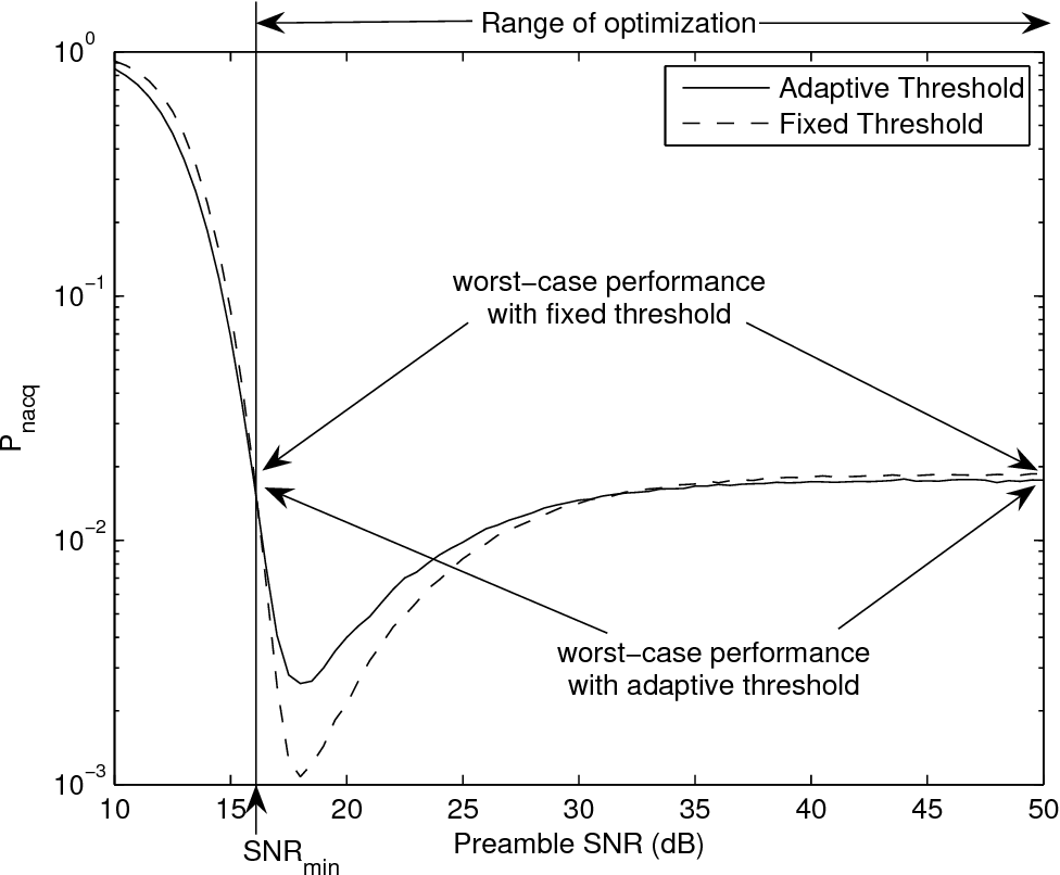 medium resolution of figure 5 2