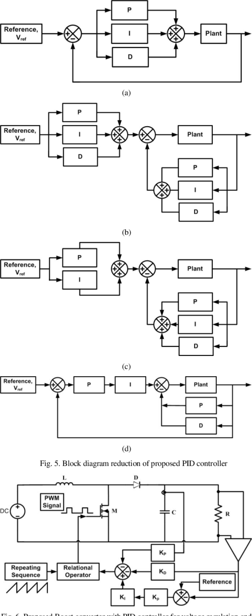 small resolution of block diagram reduction of proposed pid controller