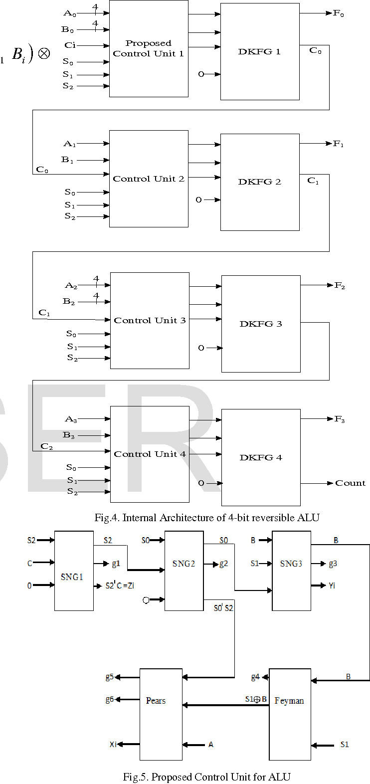 hight resolution of shows the block diagram of proposed 1 bit as well as 4