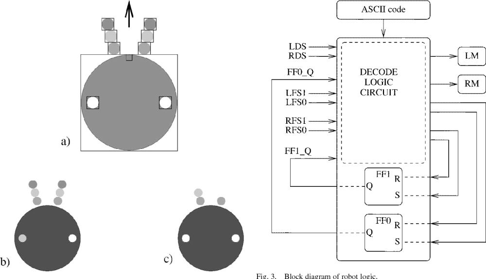 medium resolution of block diagram of robot logic