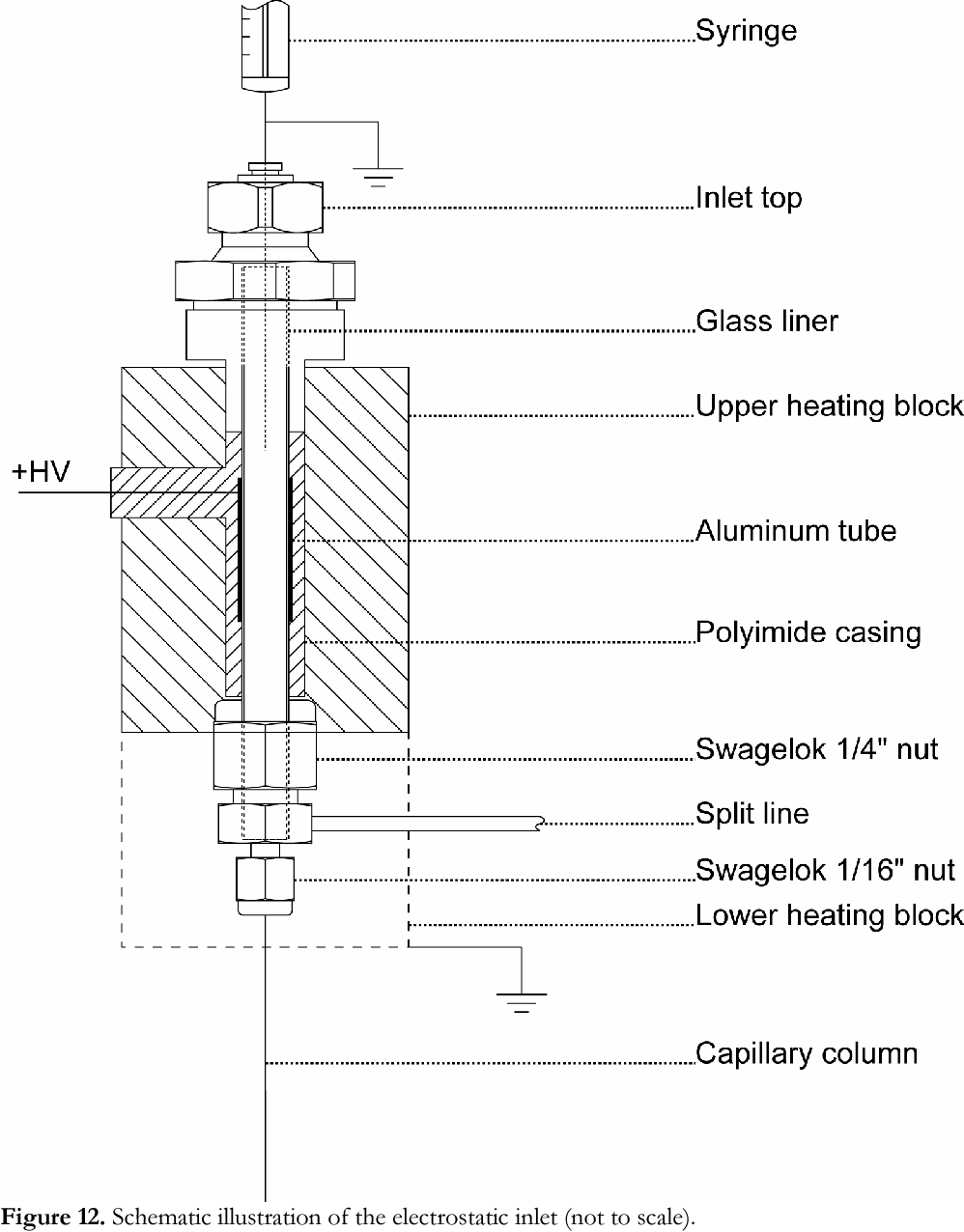 hight resolution of schematic illustration of the electrostatic inlet not to scale