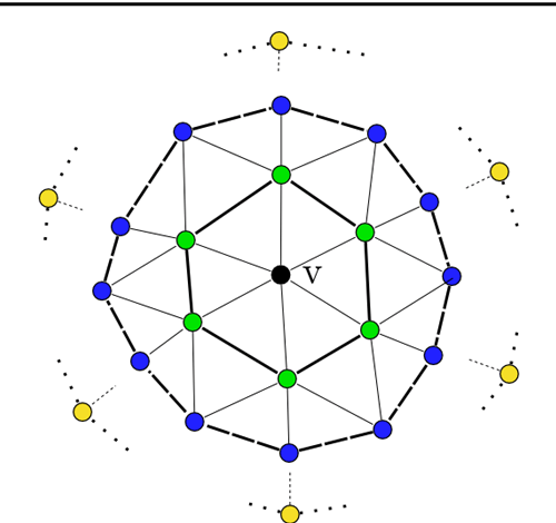 Figure 2 from Harris 3D: a robust extension of the Harris