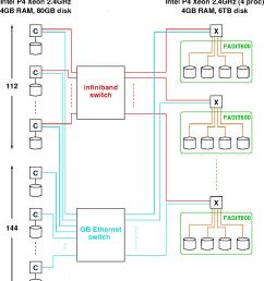 256b ethernet wiring diagram schematic diagram 256b ethernet wiring diagram [ 986 x 1126 Pixel ]