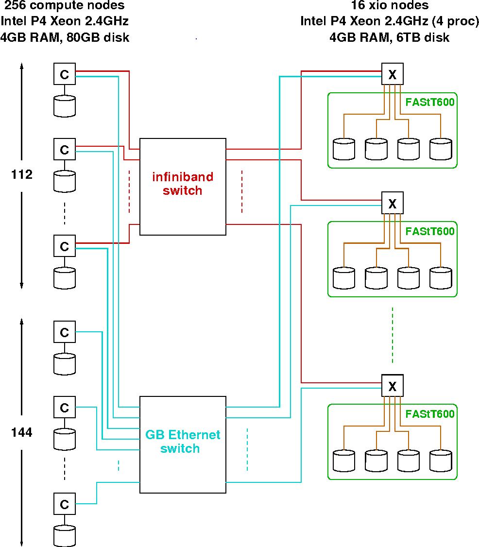medium resolution of 256b ethernet wiring diagram schematic diagram 256b ethernet wiring diagram