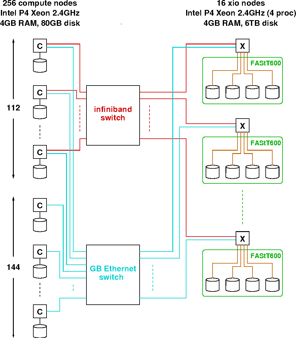 hight resolution of 256b ethernet wiring diagram schematic diagram 256b ethernet wiring diagram
