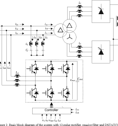 basic block diagram of the system with 12 pulse rectifier passive [ 1228 x 890 Pixel ]