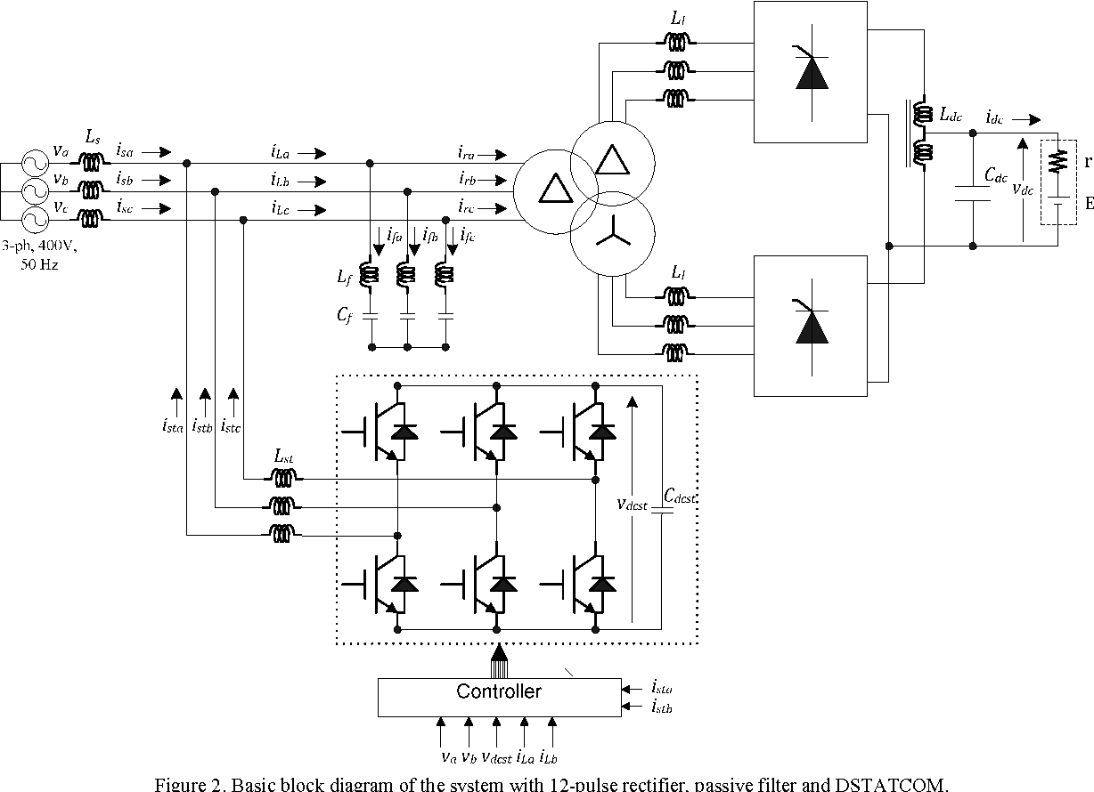 hight resolution of basic block diagram of the system with 12 pulse rectifier passive