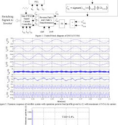 control block diagram of dstatcom  [ 1174 x 1566 Pixel ]