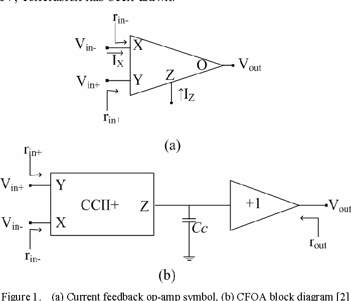 Figure 1 from New 1.5-V CMOS Current Feedback Operational