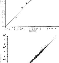 figure 5 correlat ion of hr 810 in ur ine mg i  [ 926 x 1882 Pixel ]
