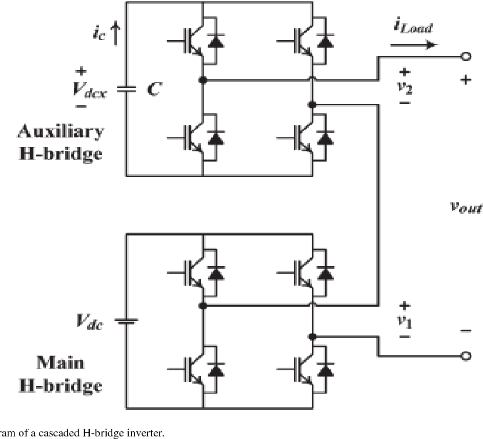 hight resolution of block diagram of a cascaded h bridge inverter