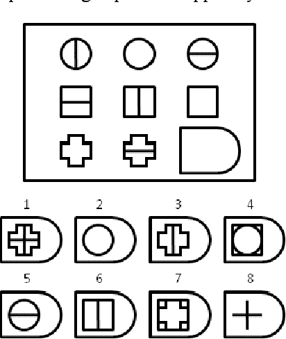 Figure 1 from Addressing the Raven's Progressive Matrices