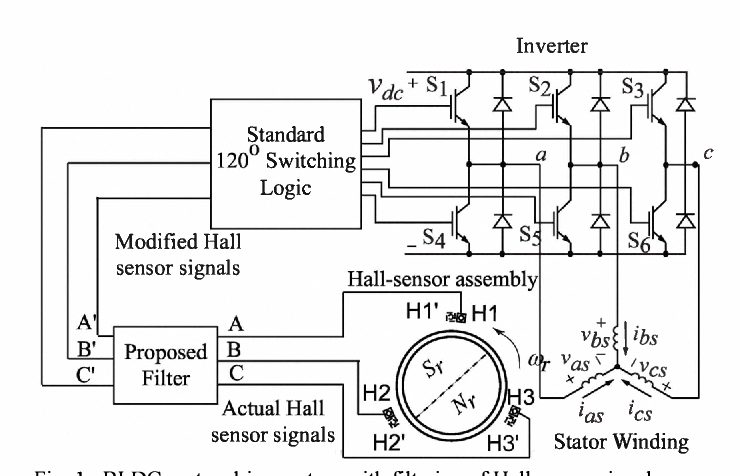 Figure 1 from Hall-sensor signals filtering for improved