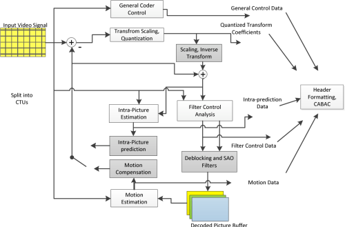 small resolution of h 265 block diagram wiring diagram megah 265 block diagram 9