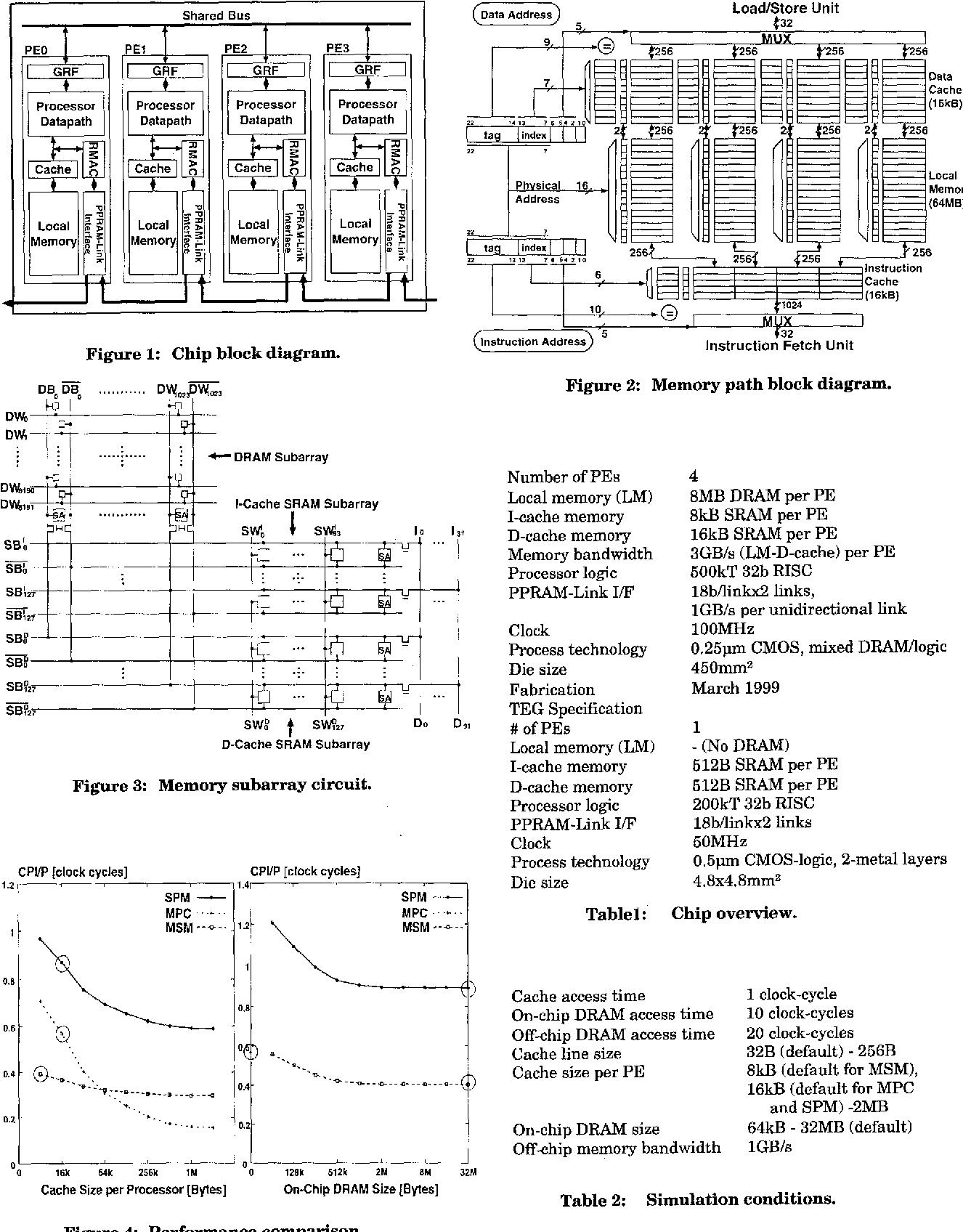 hight resolution of figure 1 chip block diagram