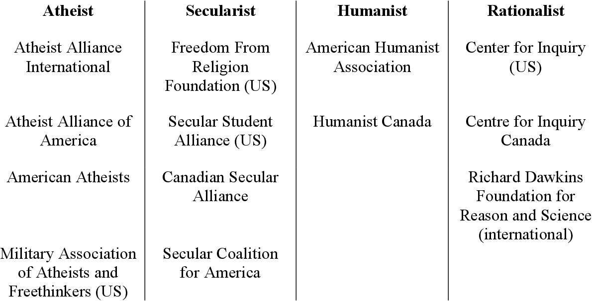 scientism humanism and religion