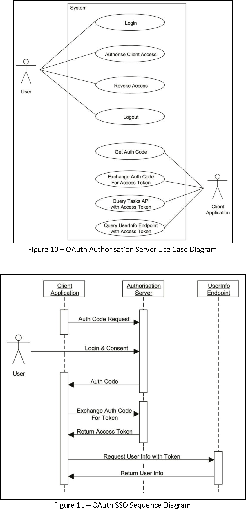 hight resolution of figure 11 oauth sso sequence diagram