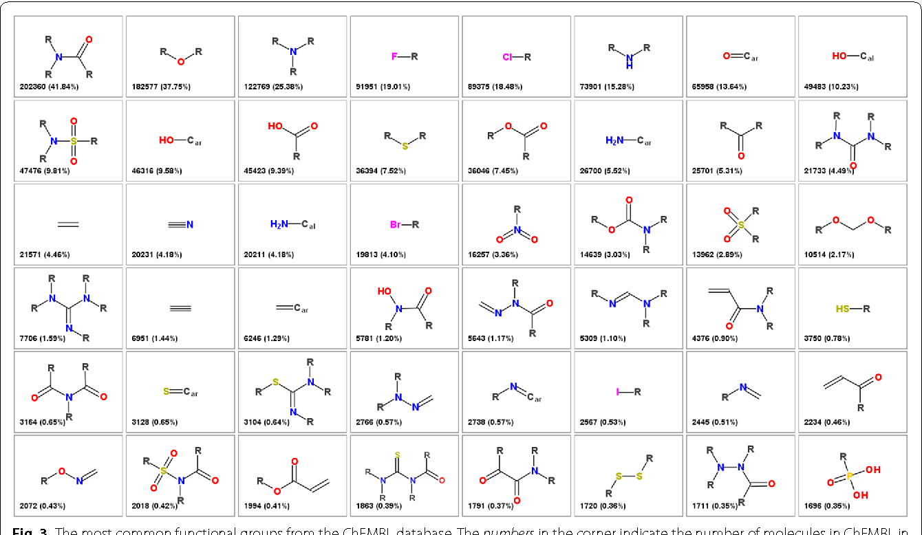Figure 3 From An Algorithm To Identify Functional Groups