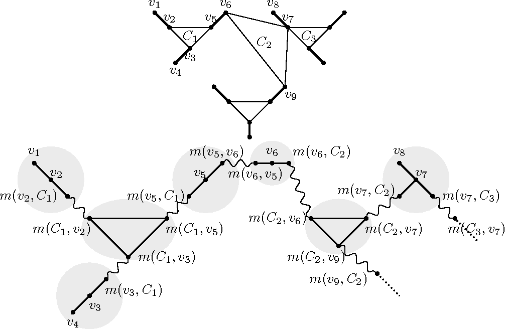 Figure 8 from Excluded vertex-minors for graphs of linear