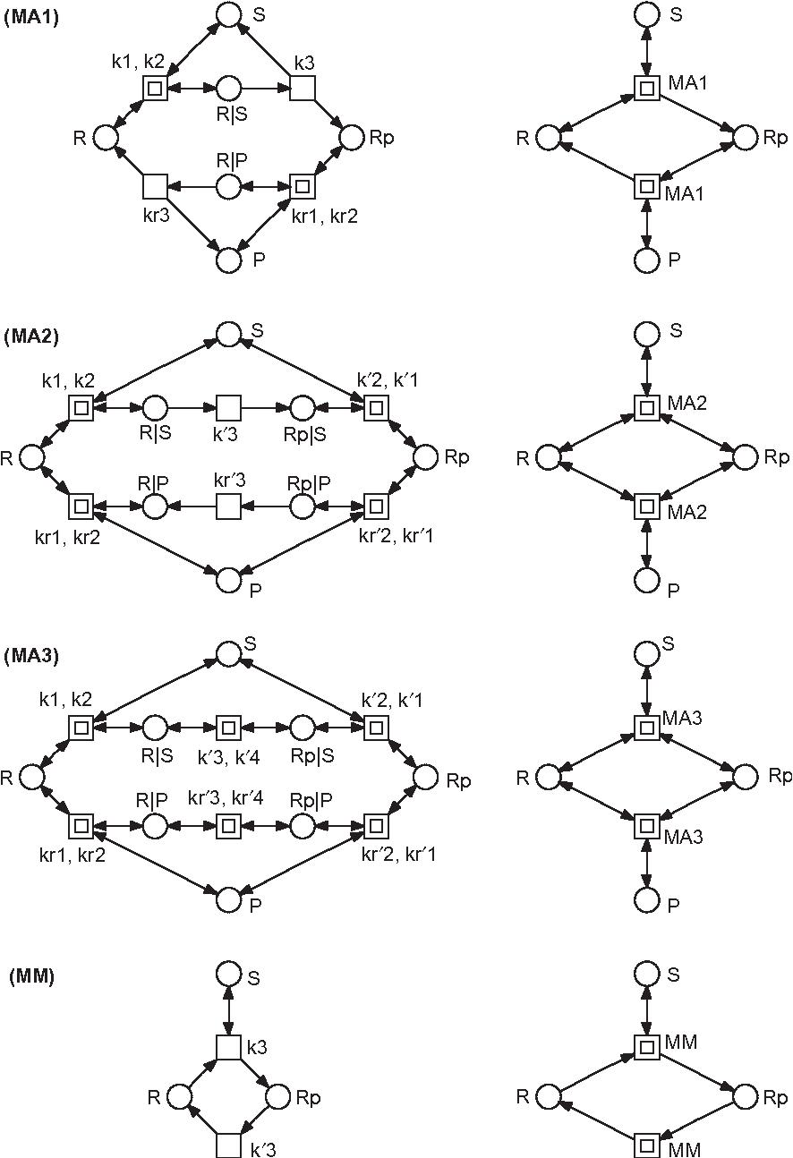 Computational science and engineering gilbert strang pdf