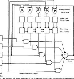 figure 2 [ 1072 x 1038 Pixel ]