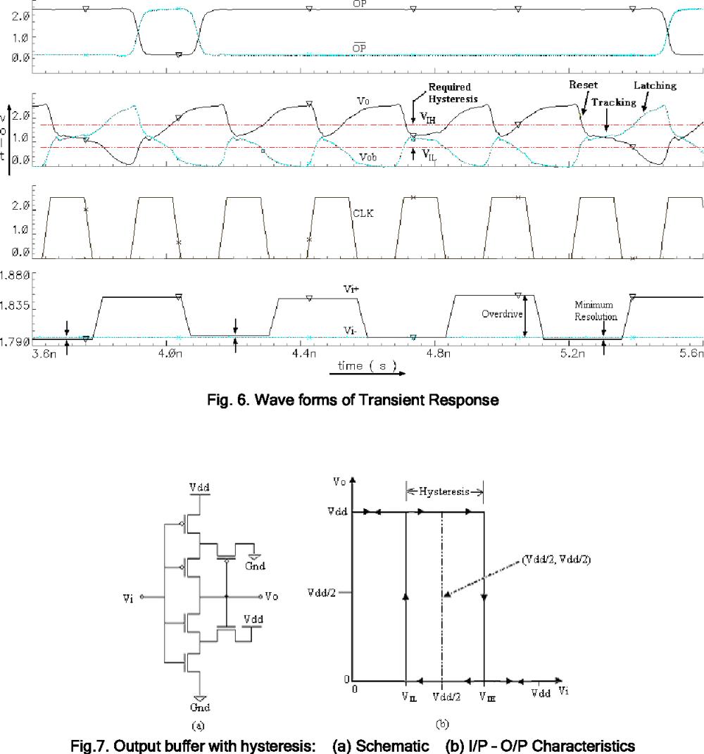 medium resolution of 8 bit comparator logic diagram